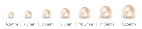 Размери перли